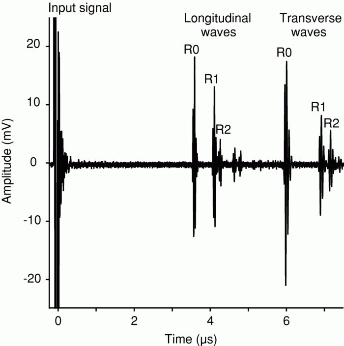An example of the longitudinal and transverse wave signals ...