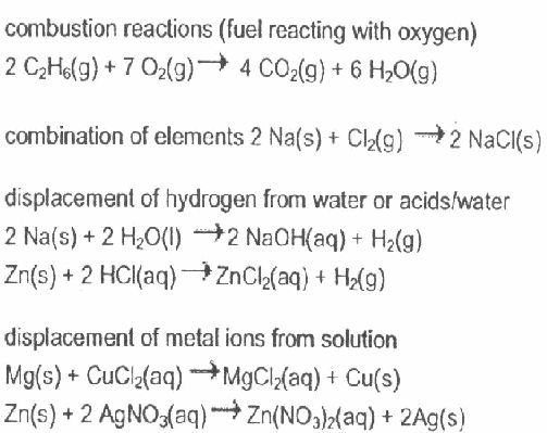 O Level Chemistry: Tips on REDOX reactions - SimpleChemConcepts