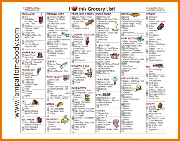 7+ free grocery list template | Itinerary Template Sample