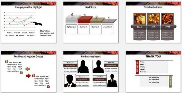 PowerPoint Risk Financial Analysis Template