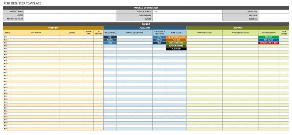 Free Risk Management Plan Templates | Smartsheet