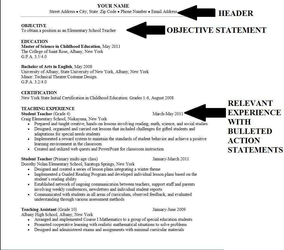 sample resumes university career services 3 ...