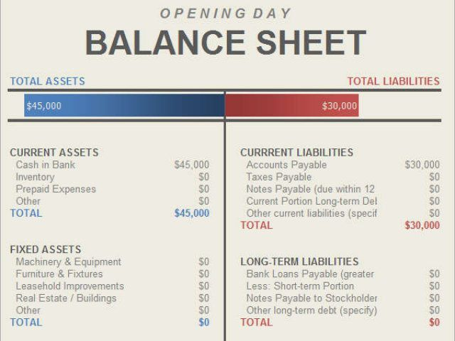 Accounting Balance Sheet Template Excel Excel Template Balance ...
