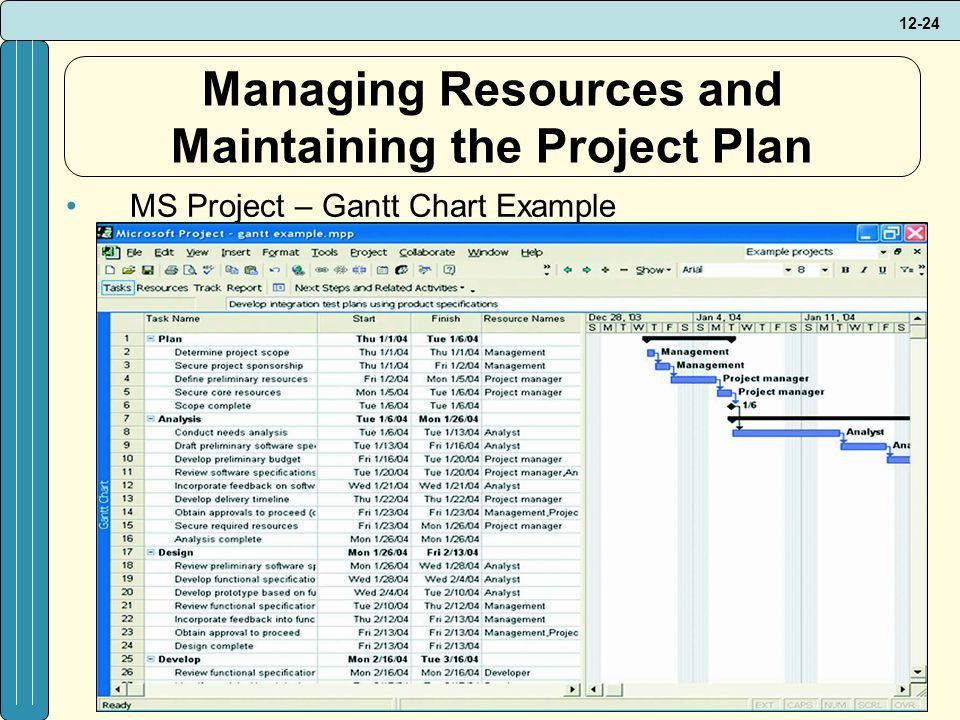 PROJECT MANAGEMENT AND OUTSOURCING - ppt download