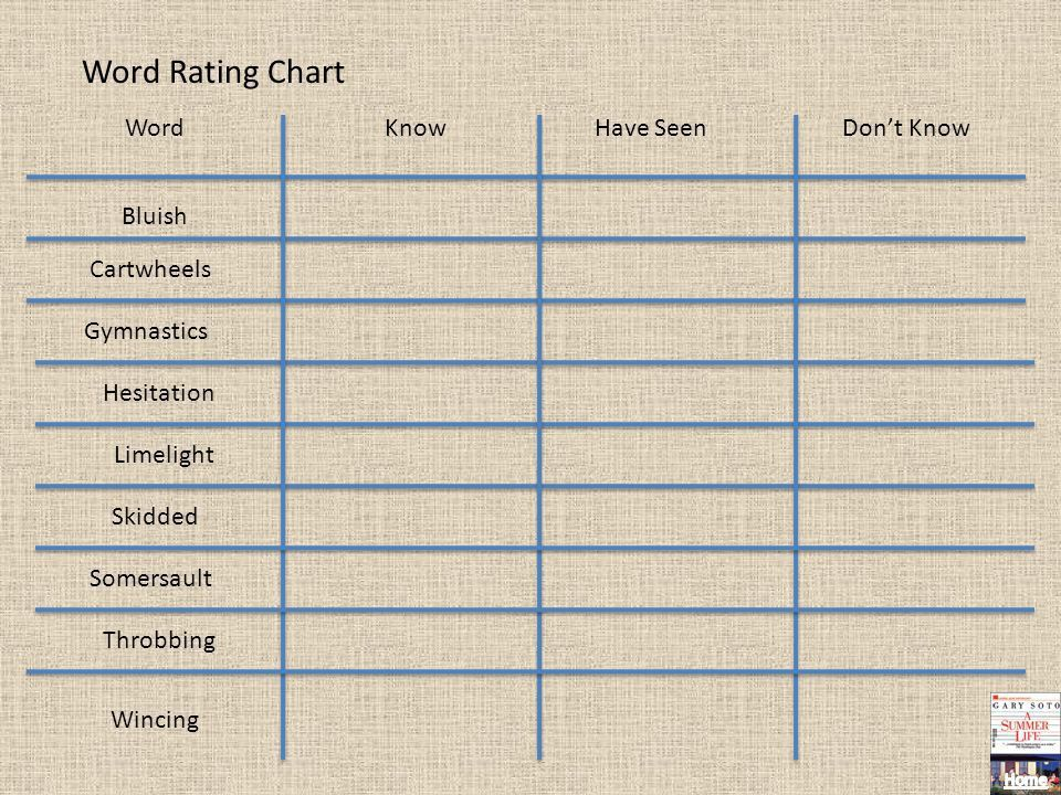 T Chart Word