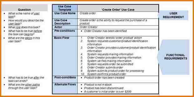 USE CASE TEMPLATE.sdlc 5.jpg - sop format sample