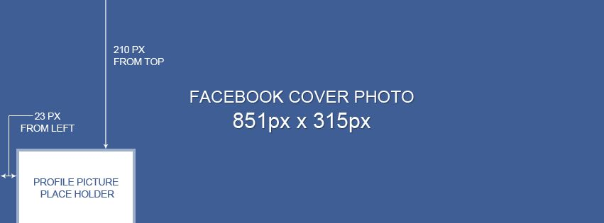 Facebook Cover Template Download | Aginto Offers