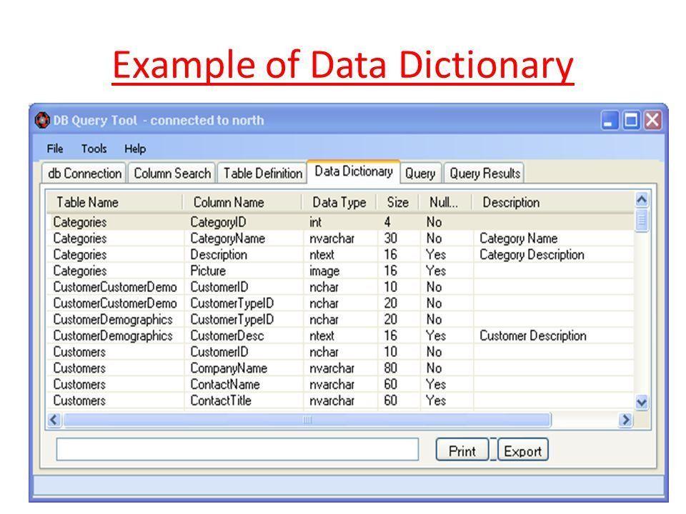 Management Information System (MIS) - ppt download