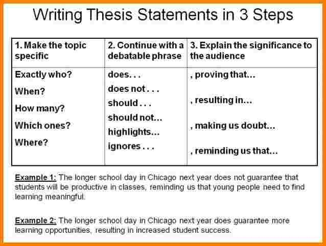 Argumentative Essay Papers  Thesis Statement Example For Argumentative Essay  Case  Topics For An Essay Paper also Gender Equality Essay Paper Example Of A Thesis Statement  Thesis Statement Examples  Photosynthesis Essay