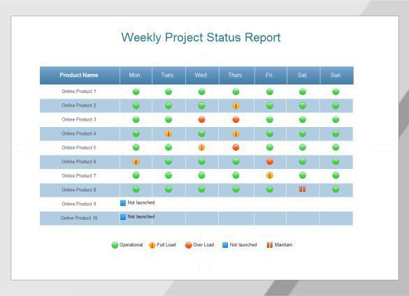 Weekly Status Report Template – 14+ Free Word Documents Download ...