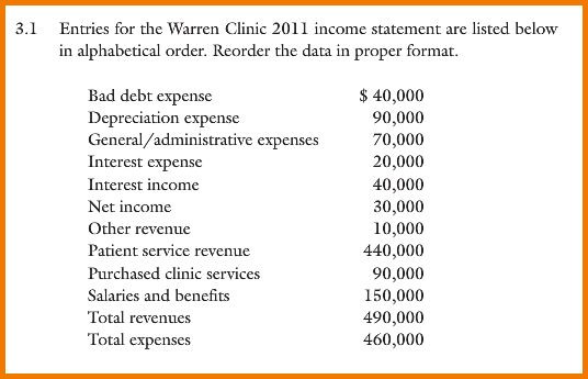 13 what does an income statement show   Financial Statement Form