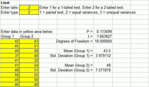 Reading- Statistical Analysis - Biology LibreTexts
