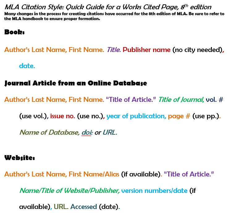 Using MLA citation style - Citation Style Guide - LibGuides at ...