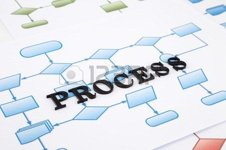 Process Flow In Word, smartart process flow diagram template for ...
