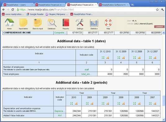 Software Manual: Financial Analysis Software | ReadyRatios.com