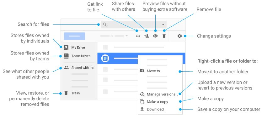 Switching to Drive from OneDrive – Google Learning Center