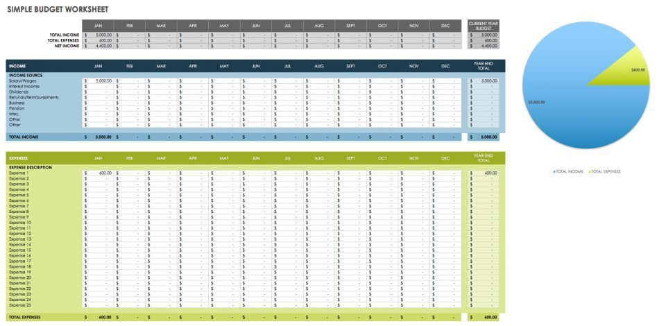 Free Monthly Budget Templates | Smartsheet