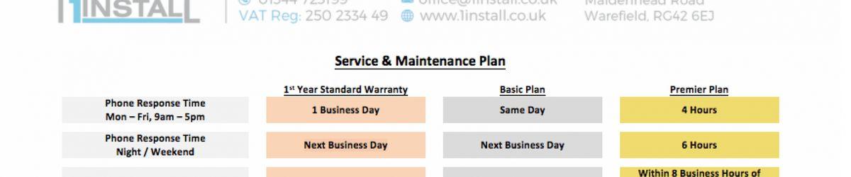 Control4 Service & Maintenance | Service & Maintenance Smart Home ...
