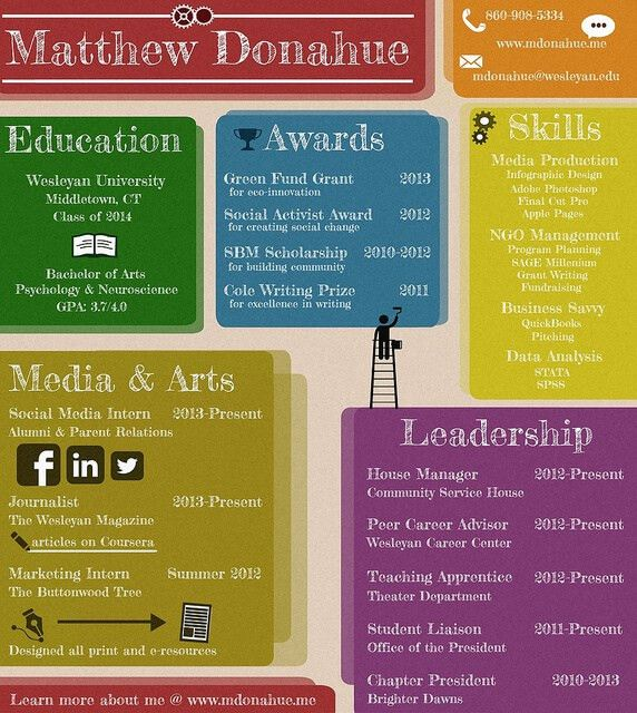 15 Amazing Infographic Resumes To Inspire You