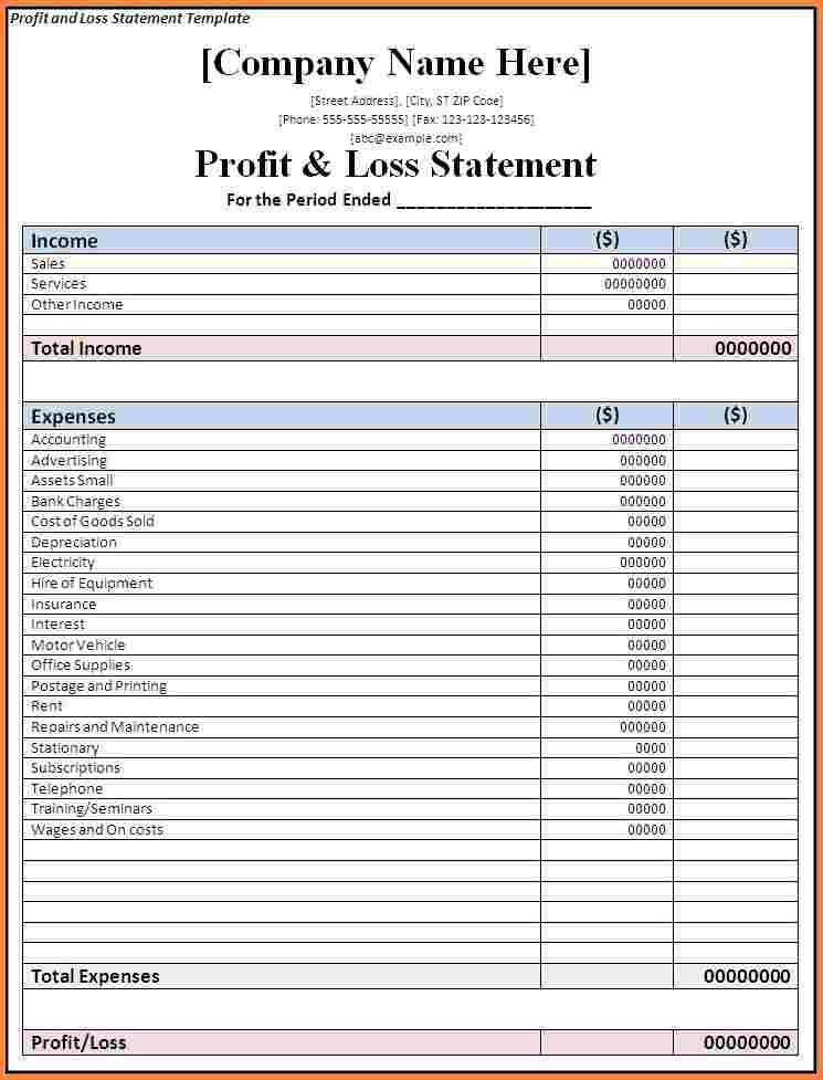 7+ business profit and loss spreadsheet | Excel Spreadsheets Group