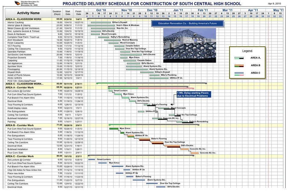Free Project Management Templates for Construction | AEC Software