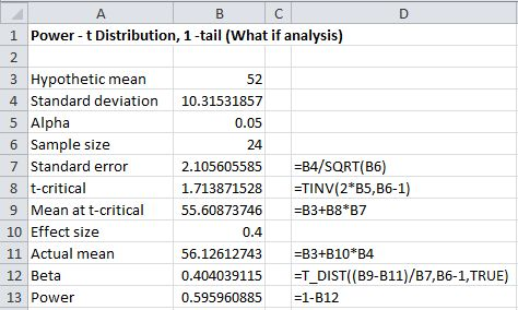 One Sample t Test | Real Statistics Using Excel