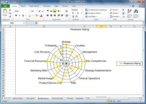 Swot Analysis Template Excel. Editable Swot Template Microsoft ...