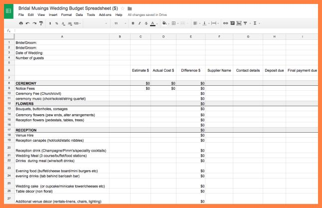 Wedding Budget Template Excel  BesikEightyCo