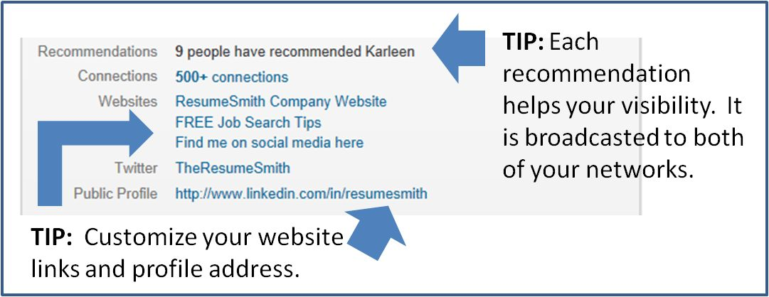 A Resume vs. LinkedIn: What you need to know | The ResumeSmith