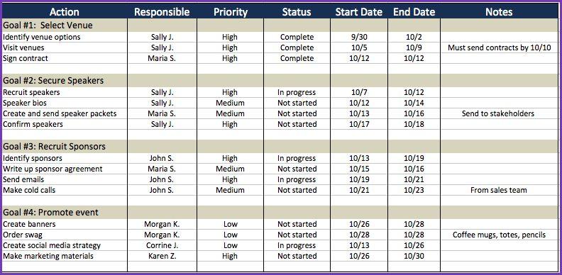 PROJECT PLAN TEMPLATE EXCEL | Jobproposalideas.com