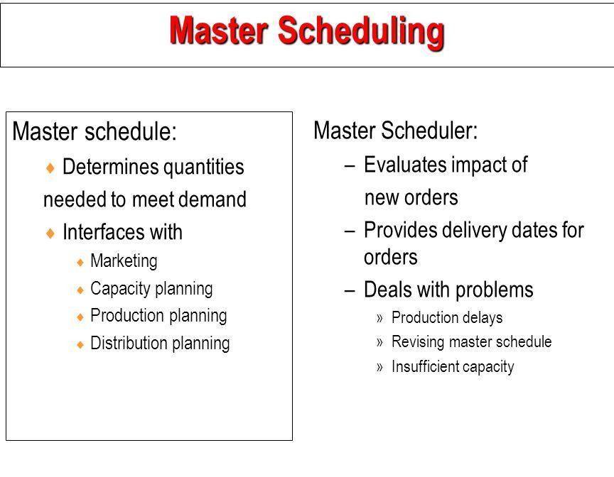 Aggregate Planning. - ppt download