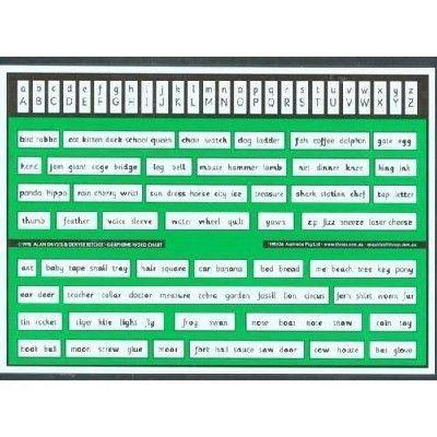 THT-05 - THRASS Grapheme-Word Chart (Senior) Desk Size 1876424044 ...