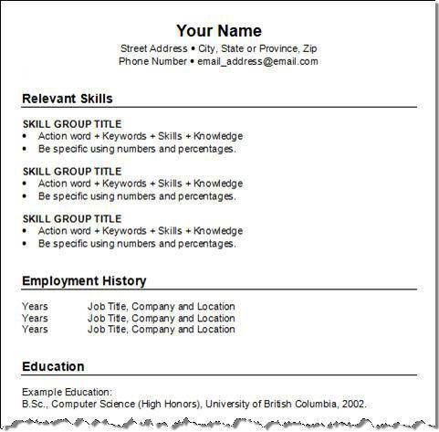 how to make a resume. example how to write a cv resume for ...