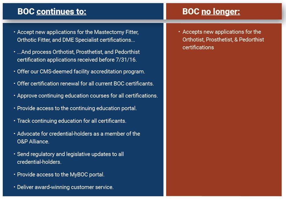 Fact Sheet | BOC International