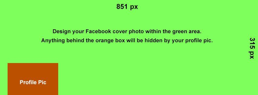 Facebook Cover Photo Template PSD 2013 | Facebook Cover Image ...