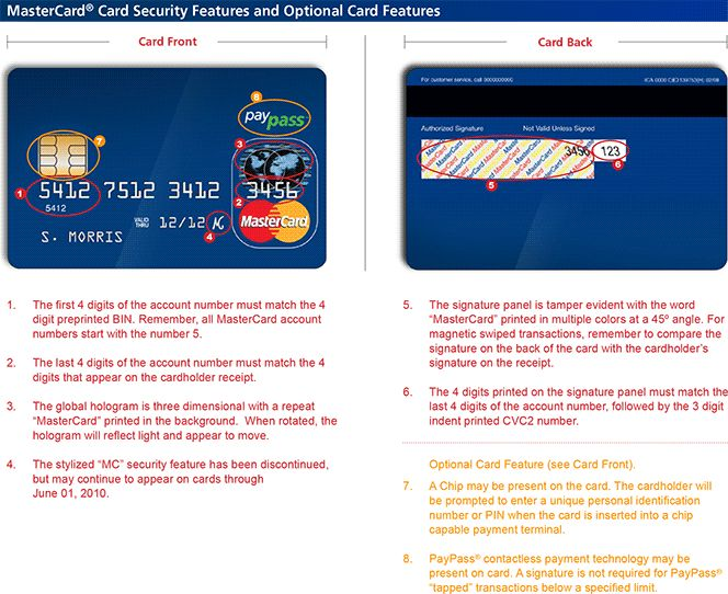 MasterCard Number Format and Security Features