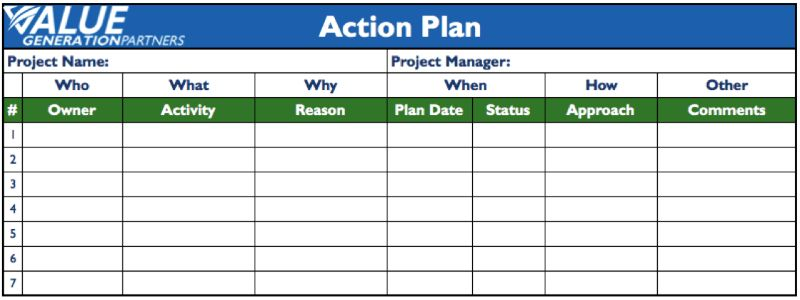 Generating Value by Using an Action Plan | Rod Baxter | Pulse ...