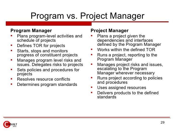 Project, Program & Portfolio Management
