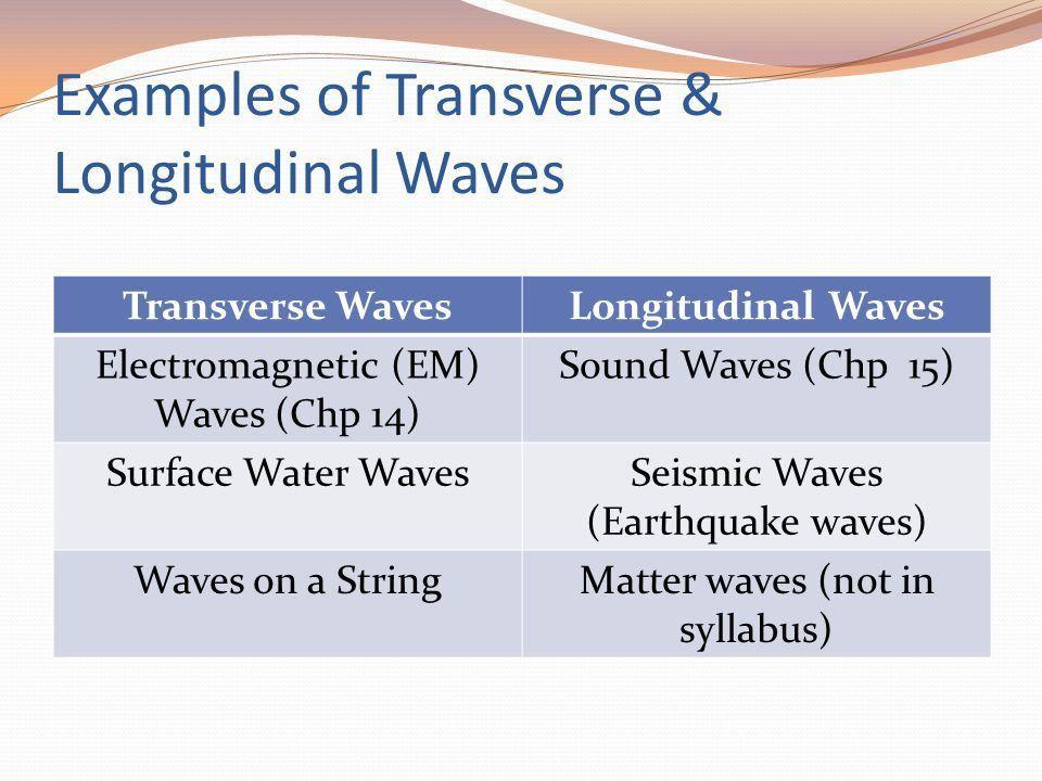 Properties of Waves (Part 1) - ppt video online download