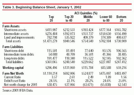 Balance sheet examples and excel financial templates   Jyler