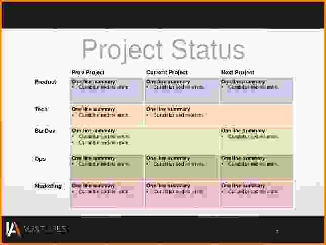 Status Update Template.project Status Report In Excel.jpg - Loan ...