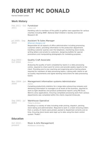 Fundraiser Resume samples - VisualCV resume samples database