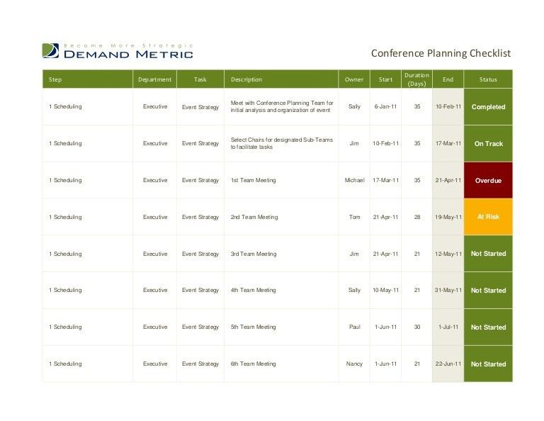 conferenceplanningchecklist2-120504091209-phpapp02-thumbnail-4.jpg?cb=1354706337