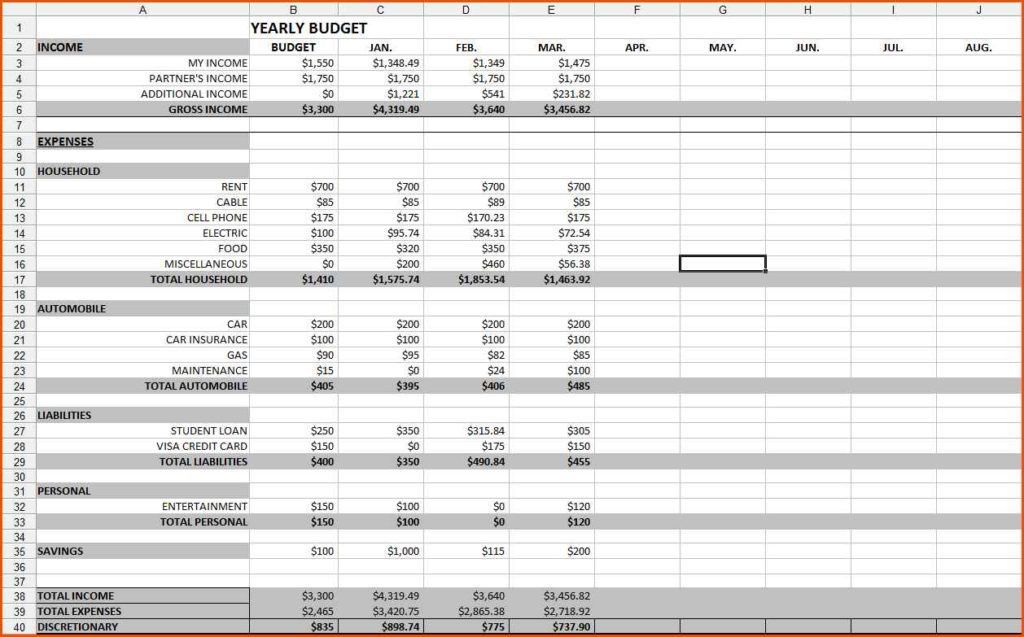 Budget Spreadsheet Template. Household Budget 2017'S Best Free ...