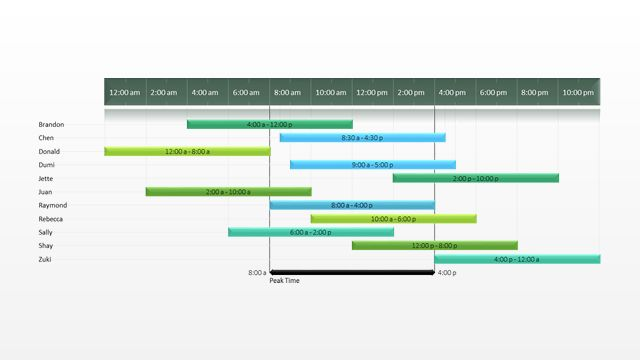 Office Timeline: Office Timeline: Weekly Work Schedule Template