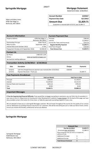 A model form for mortgage statements | Consumer Financial ...