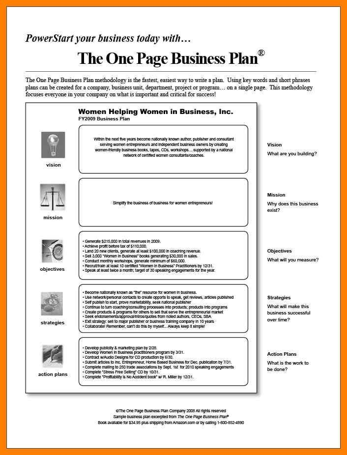 8+ business plan layout   delivery challan