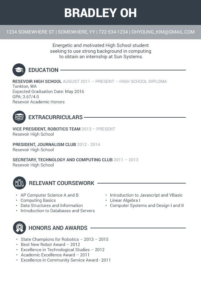 Resume for High School Students With No Experience 2017 | Resume 2016