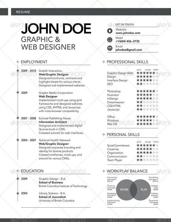 australian resume format samples