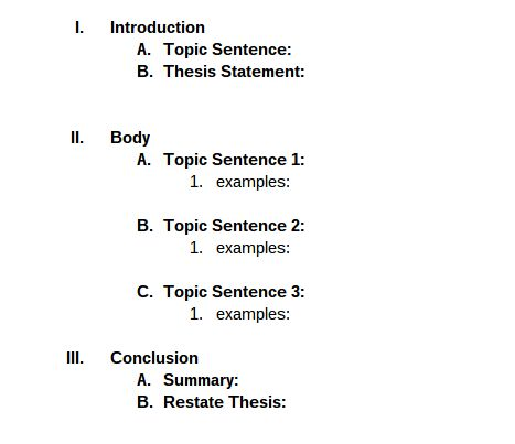 Essay Outline | Mind Map Templates | Pinterest | Mind map template ...